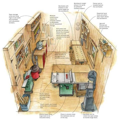 how to start a woodworking shop pdf plans small woodworking shop layout diy