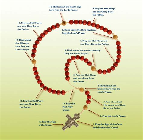 rosary prayer st s parish banstead october is the month of