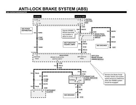 repair anti lock braking 1995 dodge ram 1500 parking system 2000 dodge ram truck durango 4wd 5 9l fi ohv 8cyl repair guides brakes 2001 anti lock
