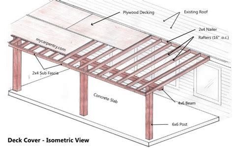patio design plans free patio cover plans build your patio cover or deck cover