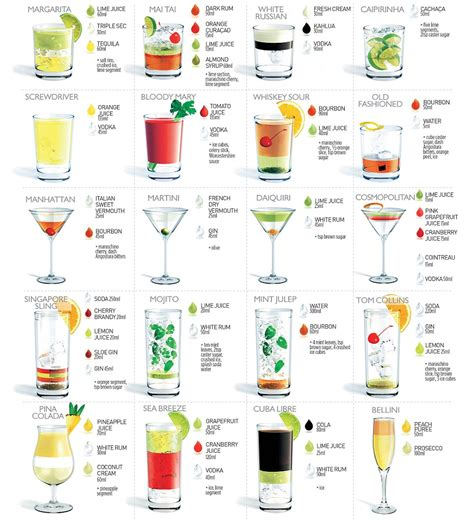 traditional cocktails popular cocktail recipes 20 of the most popular cocktails