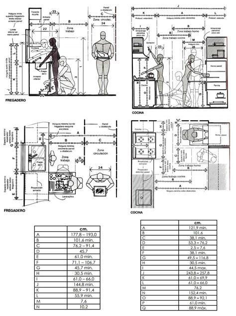 modulos cocina medidas 13 ideas para dise 241 o de cocinas modernas 250 tiles e