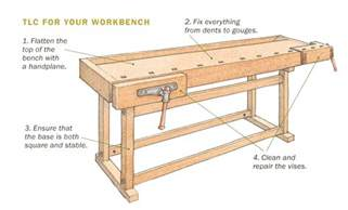 workbench woodworking plans woodworking simple workbench plans spinning wood