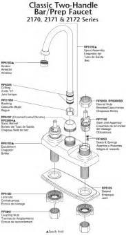 plumbingwarehouse com delta kitchen faucet parts for
