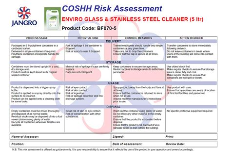 risk assessment 301 moved permanently