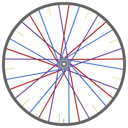 bicycle spoke image gallery spokes