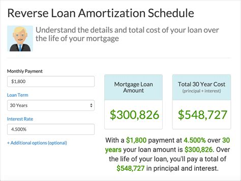 can you make a mortgage payment with credit card besmartee the beginner s guide to the