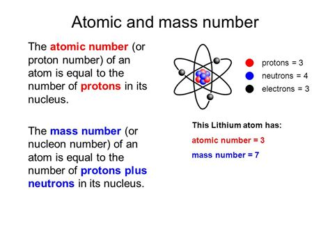 Proton Atomic Number by Edexcel Igcse Certificate In Physics 7 1 Atoms And