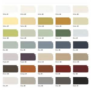 paint colors of 2018 46 best 2016 2017 2018 color trends paint home images on