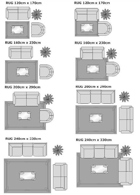 placement of area rugs best 25 rug size guide ideas on rug size rug