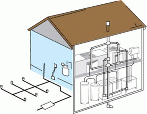 house plumbing system plumbing archives handyman sydney