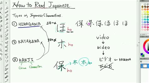 read in japanese how to read japanese lesson 2 introduction how
