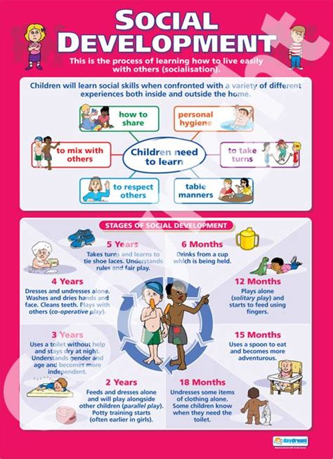 ed psych with coursemate 1 term 6 months printed access card new 1st editions in education image result for end of school year social emotional