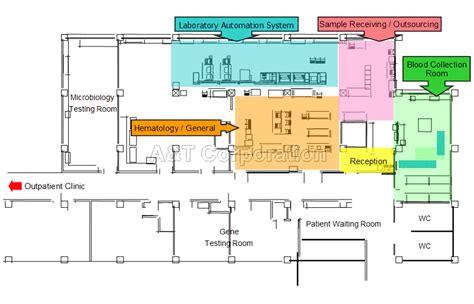 clinical laboratory floor plan laboratory design floor plan hospital emergency