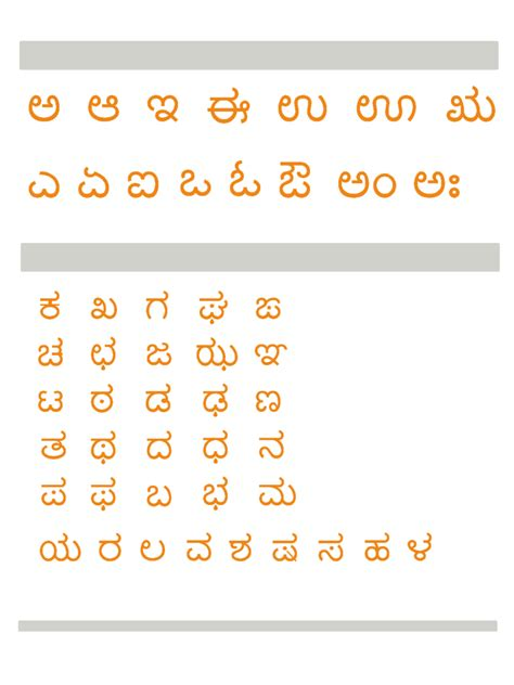 in kannada with pictures pdf kannada alphabet chart 2 free templates in pdf word