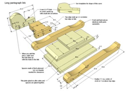 woodworking plans torrent pantorouter plans