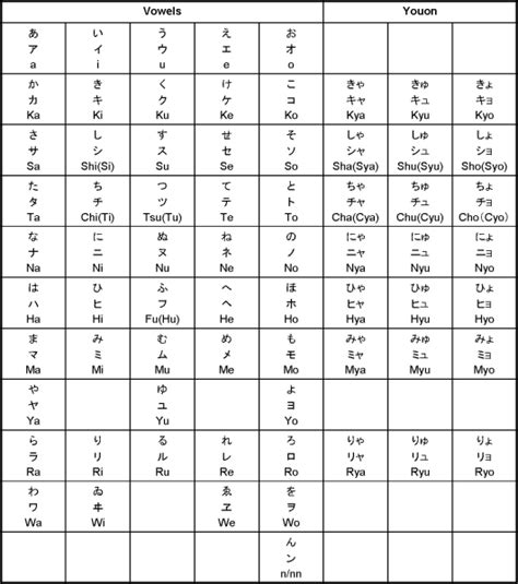how to read in japanese learning japanese the rubyist way