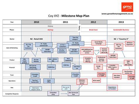 milestone kitchen planner plan your milestone map plan robotham s