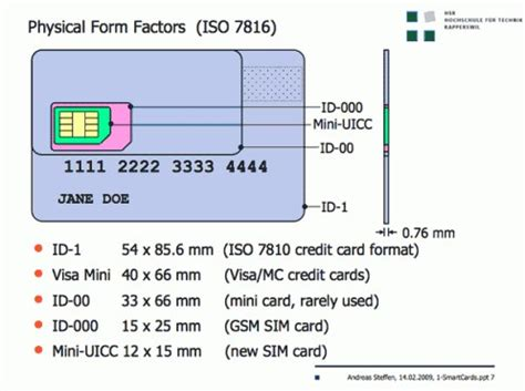 how to make a small sim card bigger sim card sizes torasap โทรศ พท