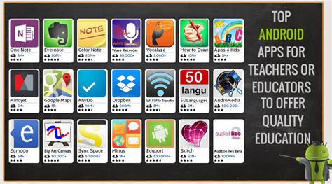 best app android top android apps for teachers or educators to provide