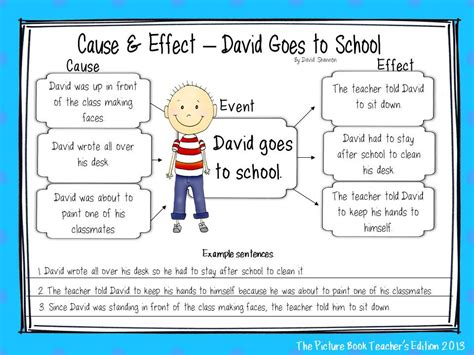 picture books to teach cause and effect the picture book s edition the importance of
