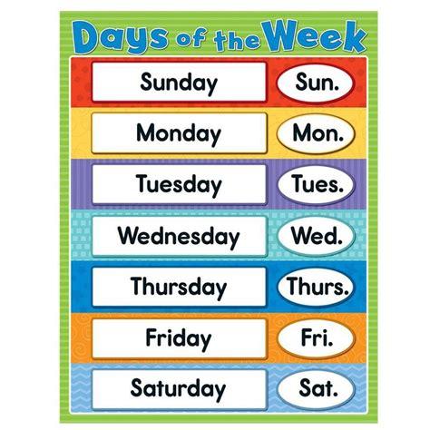 days of the week edwinno blogs