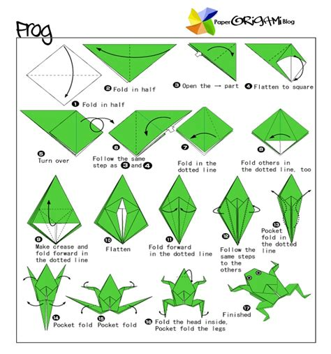 origami guides how to fold a frog search origami