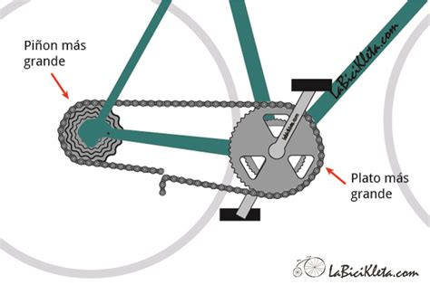 unir cadenas en c conoce las medidas para la cadena de tu bicicleta la