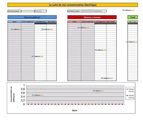 Le Réchauffement Climatique Définition 3989 by Consommation Chaudiere Electrique Estimation Consommation