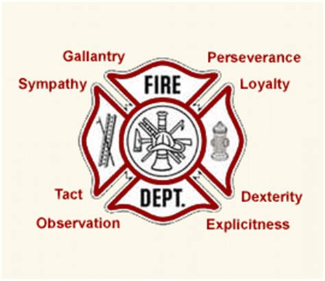 madison fire department history of the maltese cross