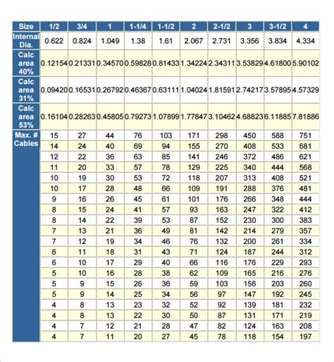 nec conduit fill table sle conduit fill chart 6 documents in excel pdf