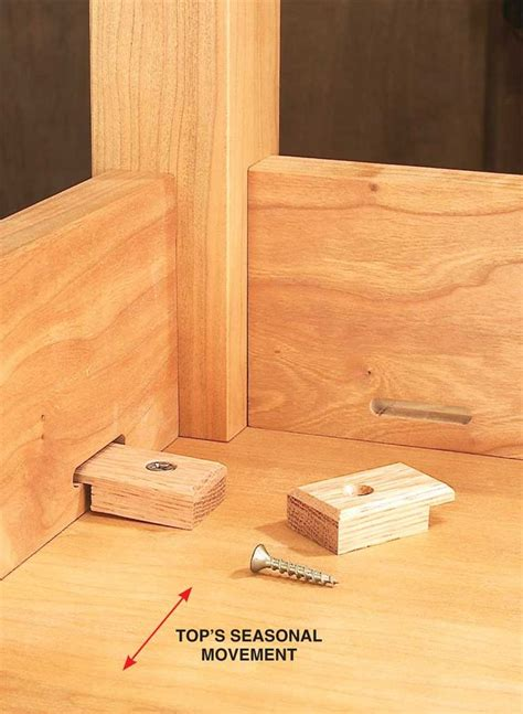 table top fasteners table top fasteners woodworking