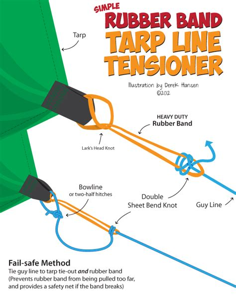 rubber sts voucher code rubber band tarp line tensioners the ultimate hang