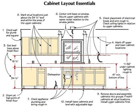 what is the standard height of kitchen cabinets best 25 kitchen cabinet layout ideas on
