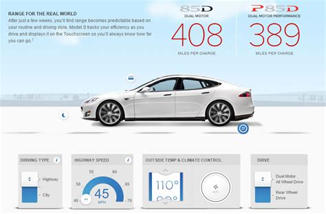 Tesla Car Distance by What Is The Real Range Of An Electric Car Tesla Helps Us