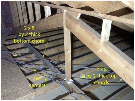 Garage Roof Truss Design is my attic floor over my garage strong enough to use it
