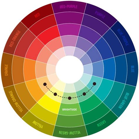 Yellow Colour Combination the ultimate color combinations cheat sheet