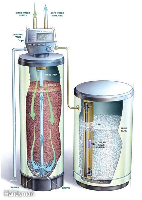 how do water softener resin last water softener problems the family handyman