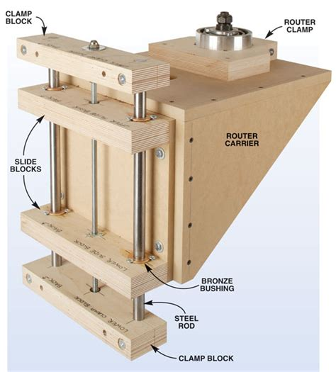 woodworking jigs shop made aw 8 9 12 shop made router lift popular