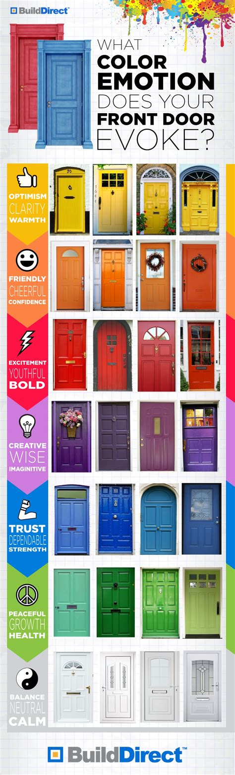 paint colors emotions the emotions associated with front door color front door