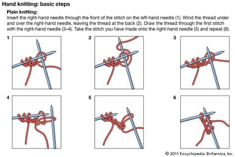 how to knit for beginners step by step plain stitch textiles britannica