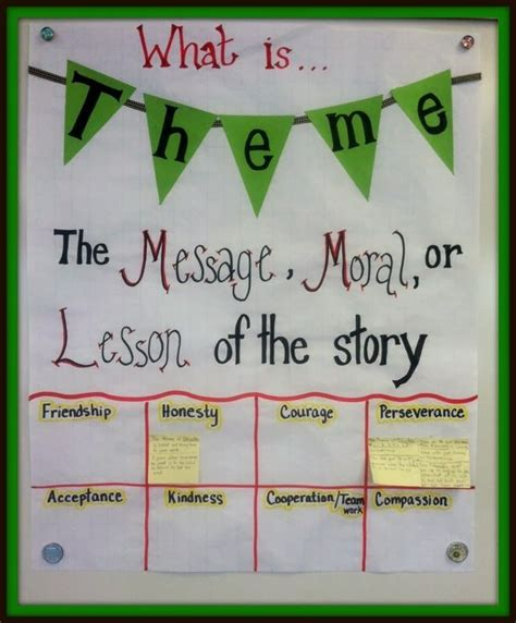 using picture books to teach theme 54 best images about theme on reading stories