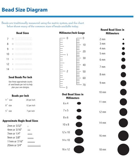 bead sizing chart bead size chartfree diy jewelry projects learn how to