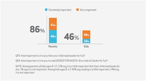 benefits of picture books for children the state of and reading and family reading