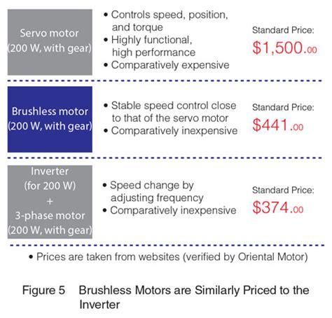 Brushless Ac Motor by Brushless Dc Motors Bldc Motors Vs Servo Motors Vs