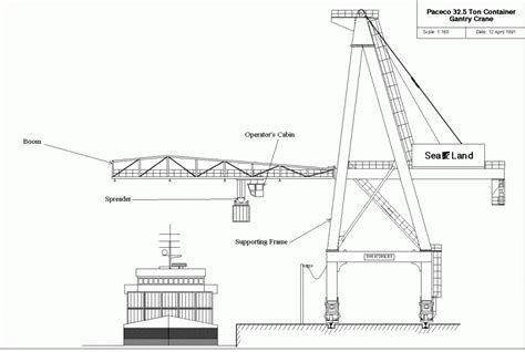 fall rubber sts container gantry crane construction and operation