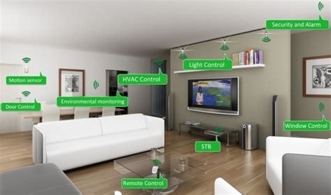 technology at home effectively integrating new technology into home design