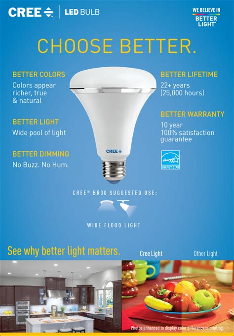home depot recycle lights cree 65w equivalent soft white 2700k br30 dimmable led
