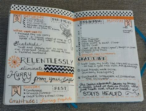 bullet journal tips and tricks a peek inside my bullet journal sublime reflection