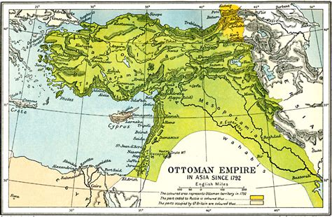 who was in the ottoman empire 1800s in the ottoman empire